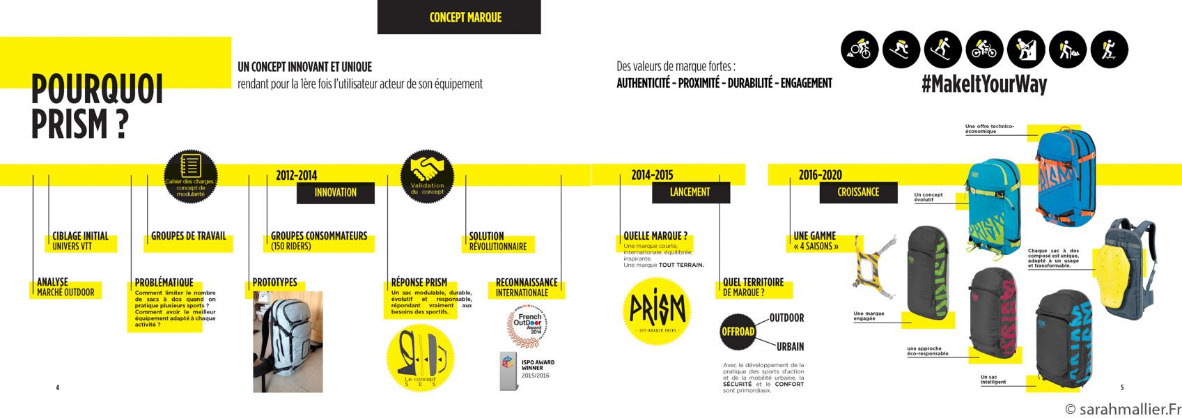 digital et print brochure commerciale prism_Page_1-Modifier-1